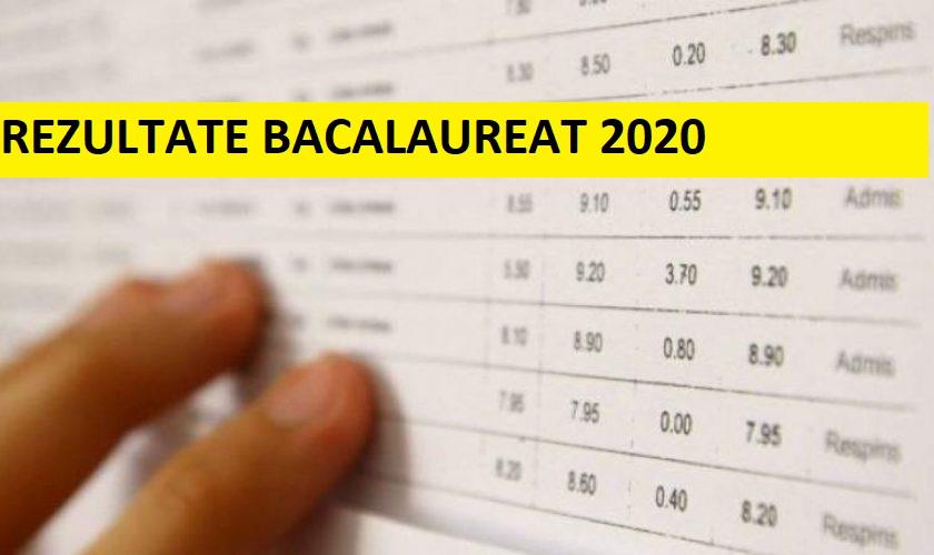 Promovabilitate mai slabă la Bacalaureat, în județ, față de anii anteriori. 59,34 la sută dintre absolvenții hunedoreni au obținut medii de trecere