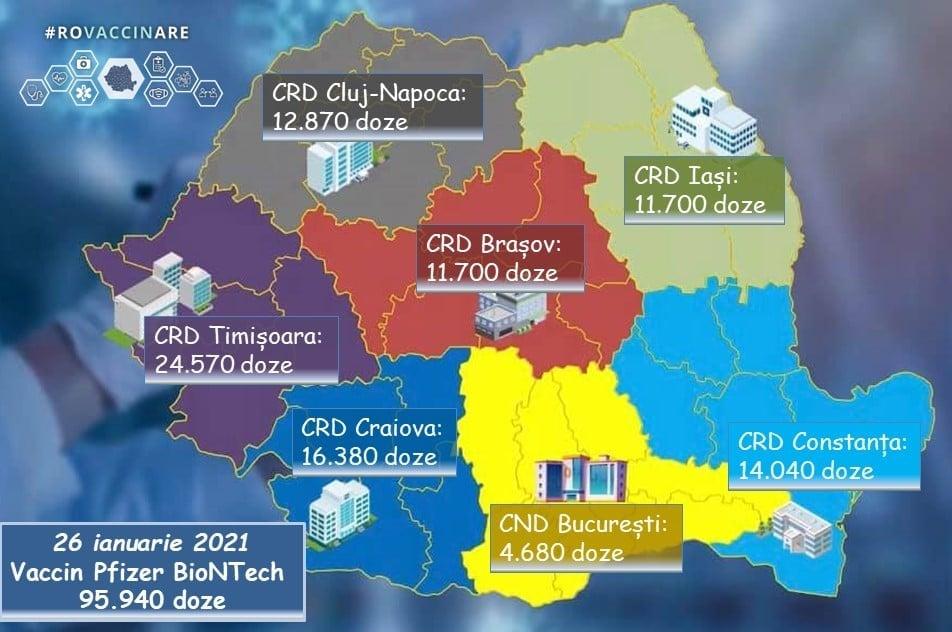 Alte 95.940 doze de vaccin de la Pfizer BioNTech au sosit astăzi în România